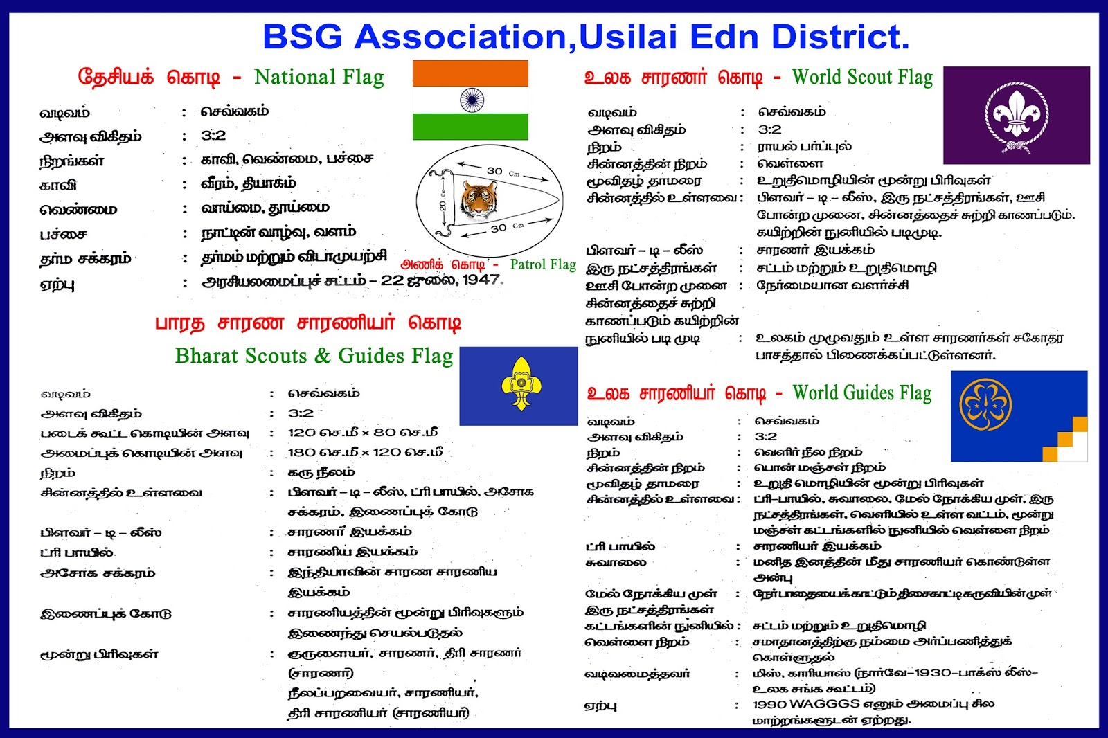 Bharat Scouts and Guides Usilampatti Edn District 2016