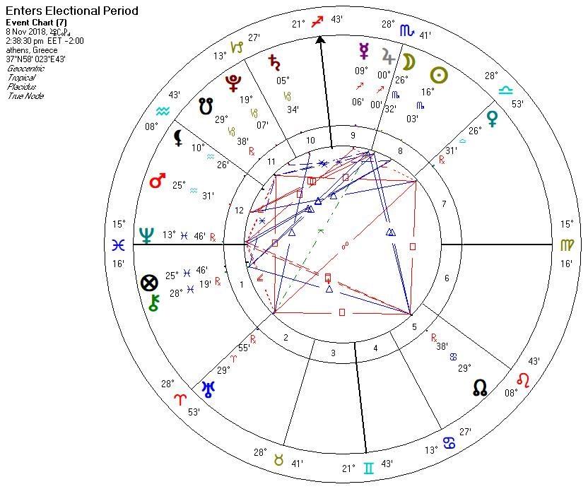 Η Είσοδος του Δία στον Τοξότη και οι Προβλέψεις για την Ελλάδα Jupiter%2Bingress