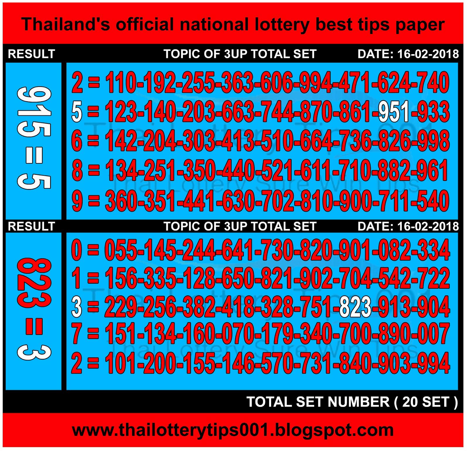 Lotto Geschenkgutschein