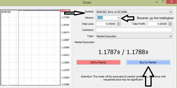 contoh forex trading