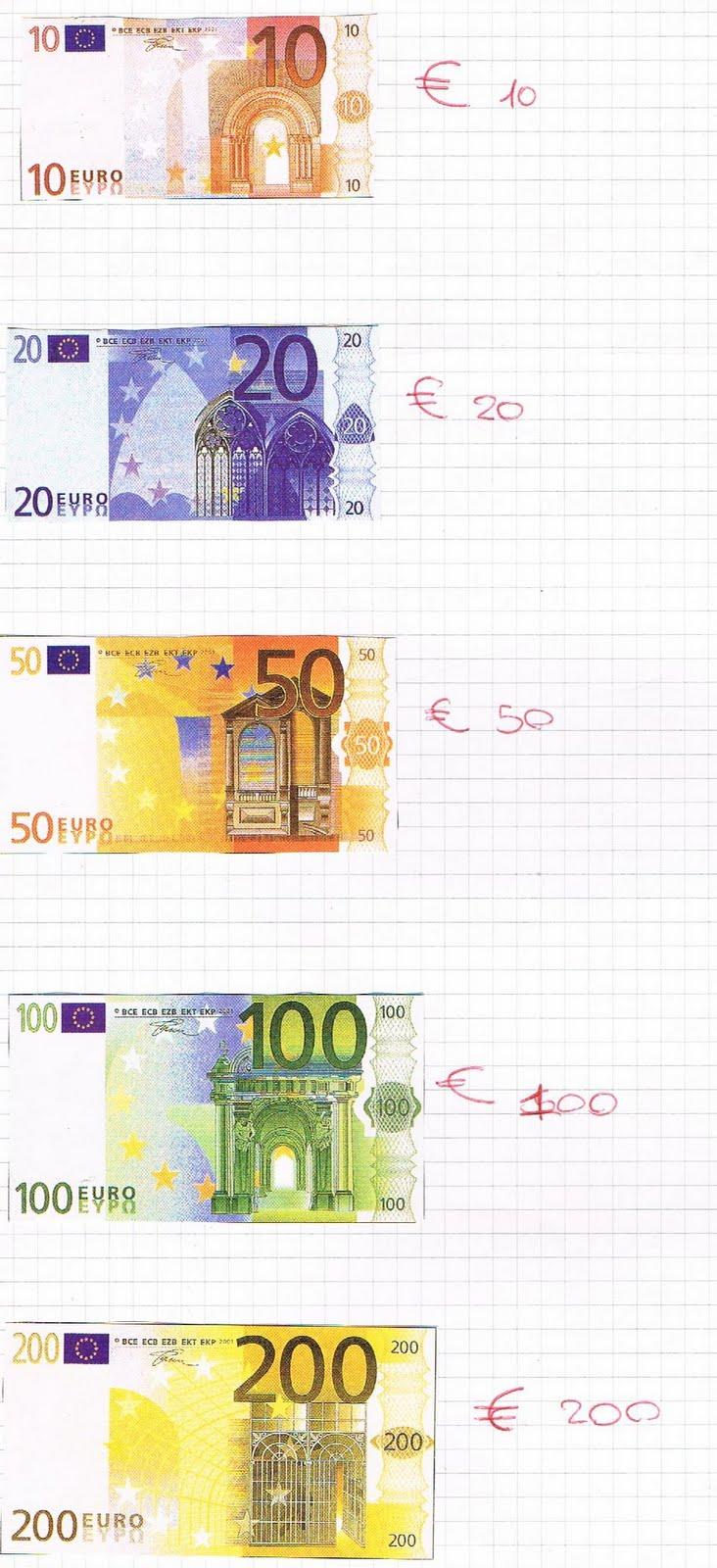 L Euro La Moneta Europea