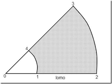 Del punto 0 al 3 es por donde estaba doblada la tela (mirar en la foto de  más abajo) 3feaa62ff605