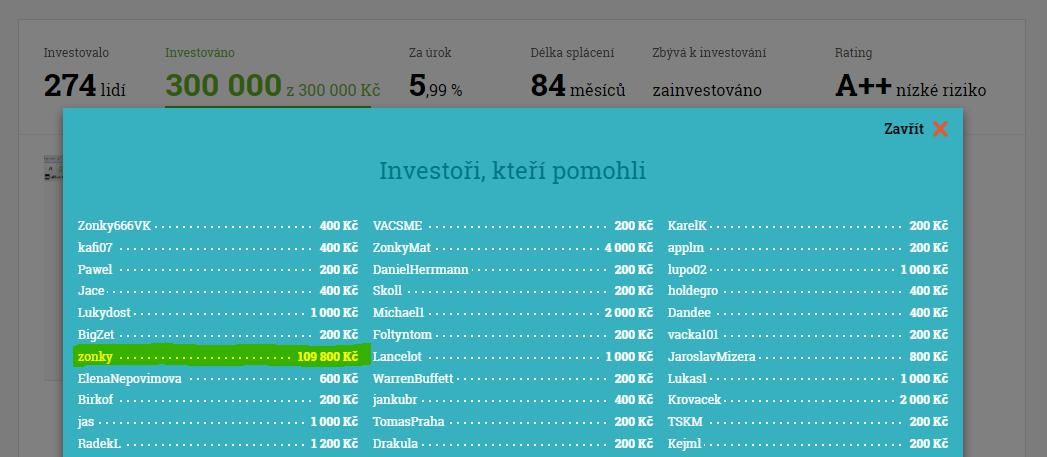 půjčky do 3000 euros