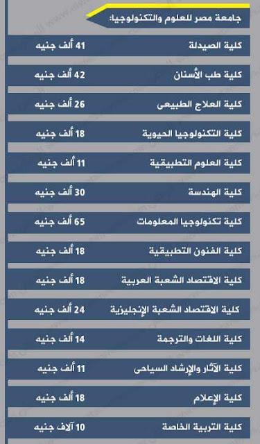 أسعار ومصروفات جامعة مصر للعلوم والتكنولوجيا فى مصر 2016-2017 بعد الزيادة :