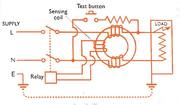 elcb circuit diagram enthusiast wiring diagrams u2022 rh rasalibre co 3-Way Switch Wiring Diagram Residential Electrical Wiring Diagrams