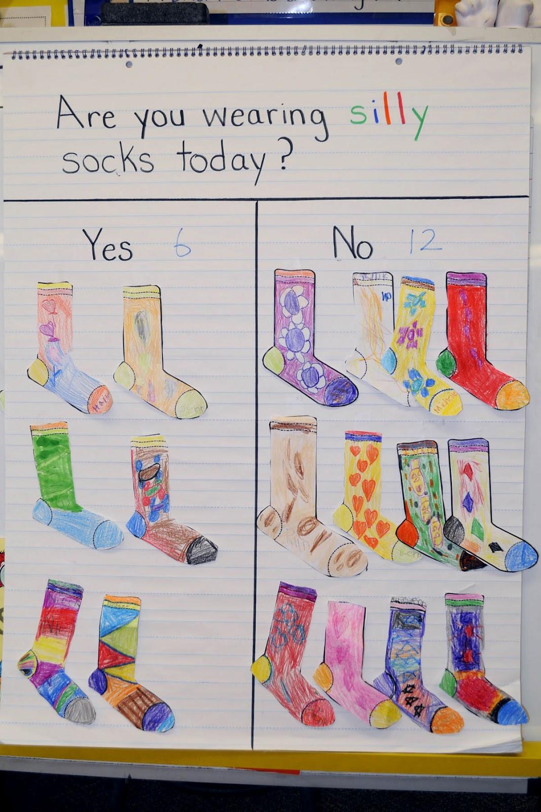 Mrs Ricca S Kindergarten Happy Birthday Dr Seuss