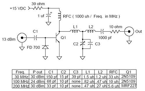 , Circuito de transmissor FM potente com transistor 2n2218 até 1 KM