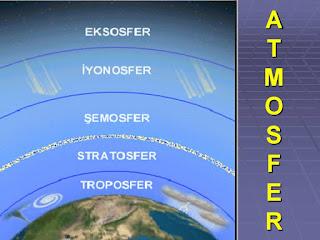 Atmosferin Ağırlığı Ne Kadardır?