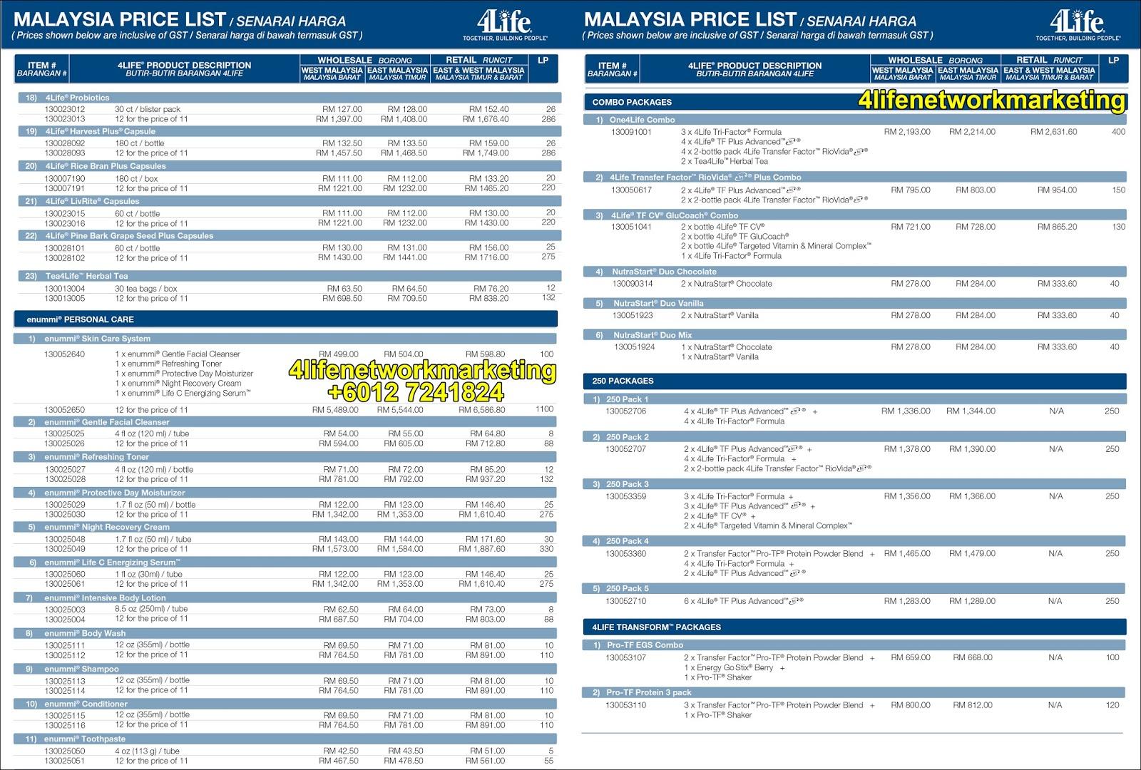 gambar Senarai Harga 4Life Malaysia (Termasuk GST) (2)