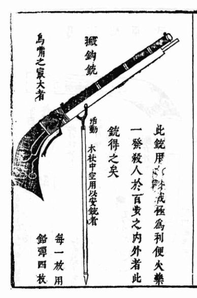 Matchlock firearms of the Ming Dynasty | Great Ming Military