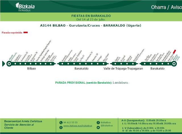 Cambios en la línea A3144