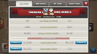Clan TARAKAN 2 vs -KiNG REBELS-, TARAKAN 2 Victory