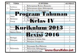 PROTA (Program Tahunan) Kelas 4 SD MI Kurikulum 2013 Hasil Revisi