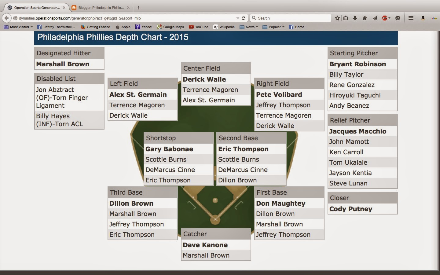 This Years Opening Day Depth Chart For The Philadelphia Phillies Note Marshall Brown And His Brother Dillon Are Platooning 3b Role