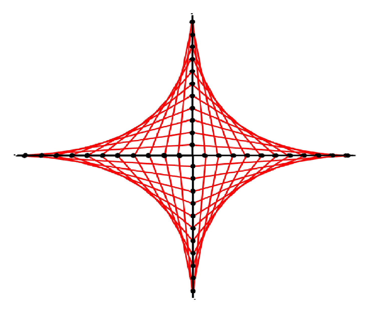Curves Formed From Straight Lines Mathematics Realm