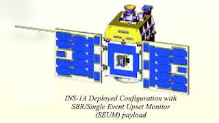 INS-1A