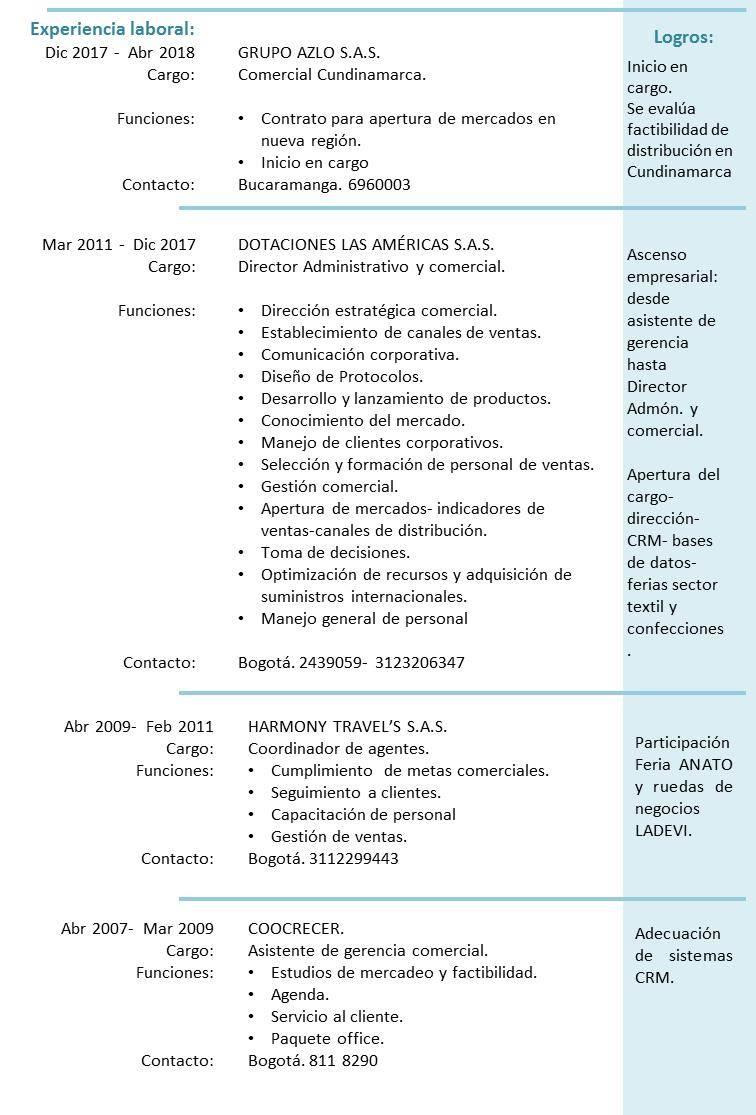 Lujo Cv De Ventas De Canal Foto - Ejemplo De Currículum Comercial ...