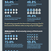 Security Across Generations infographic