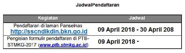 Jadwal dan Persyaratan Pendaftaran Calon Praja (Mahasiswa) STMKG  2018/2019 2019/2020
