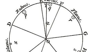 Qué es el círculo cromático
