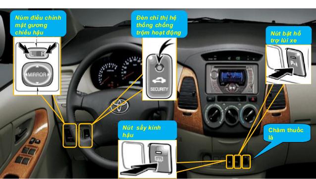 Hướng dẫn các nút chức năng trên xe ô tô innova