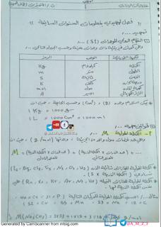 ملزمة الكيمياء للصف السادس العلمي  للأستاذ خالد الأنباري 2016-2017