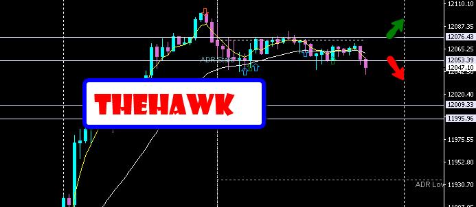 DAX(DE30) CFD EA ~ Forex Wiki Trading