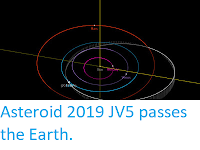 https://sciencythoughts.blogspot.com/2019/05/asteroid-2019-jv5-passes-earth.html