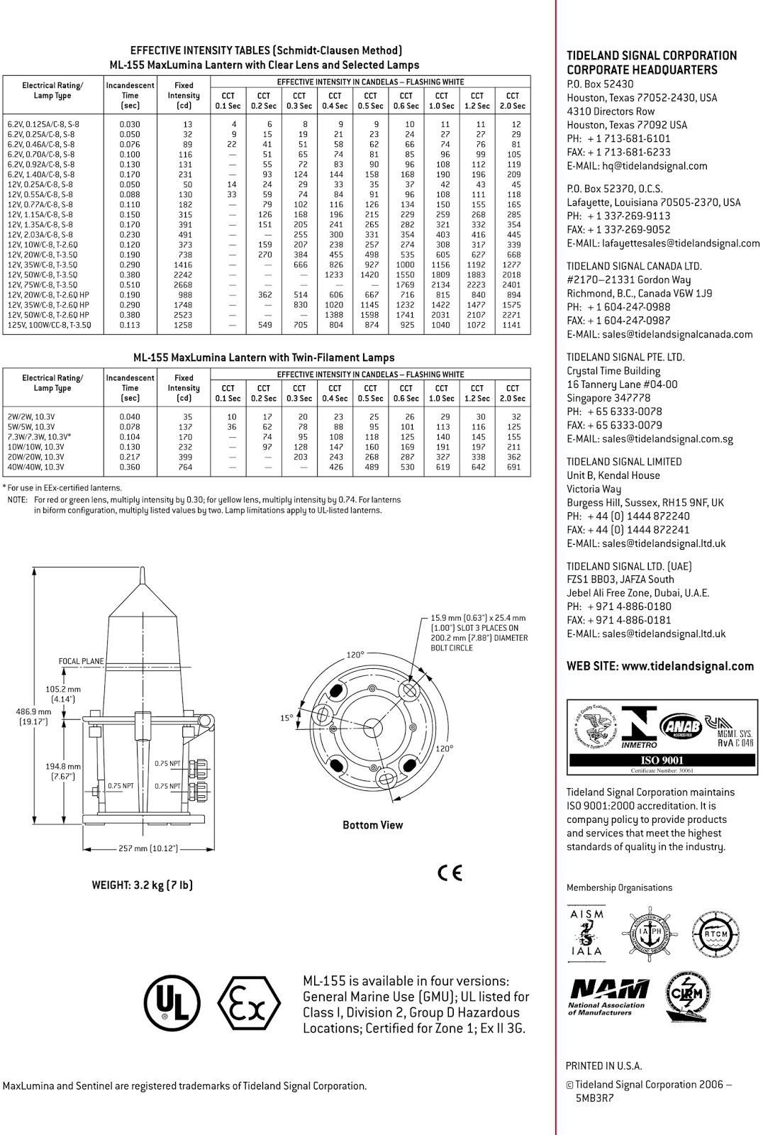 harga solarcell  controller  inverter  battery lithium