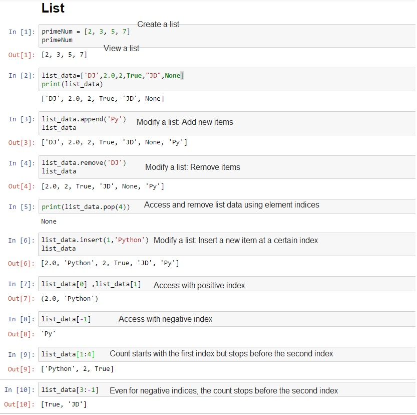 DataScience With Python/R/SAS: Basic Python | Data types and