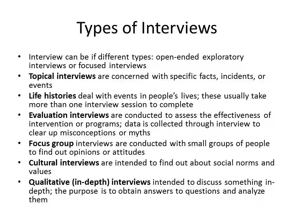 how to write an ethnographic interview paper Write an introduction that sets the tone for the essay and includes your thesis statement begin with an interesting fact or description about the person you interviewed this immediately gives a context for the interview and grabs the reader's attention.