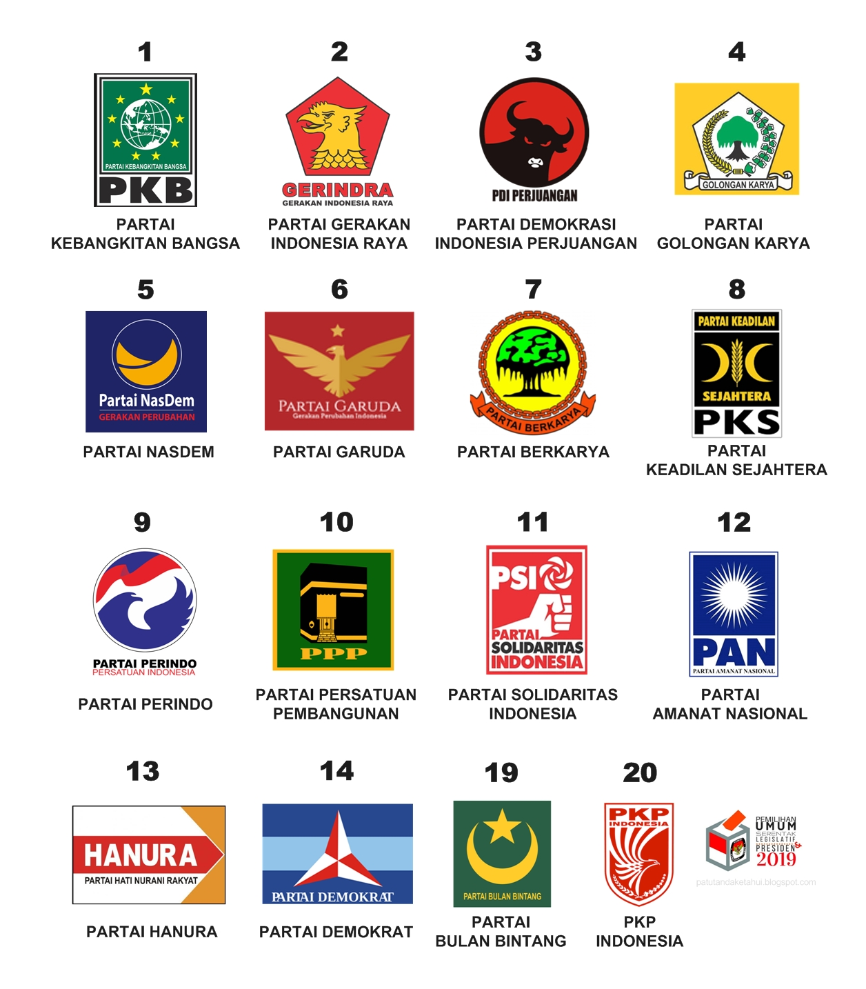 Nomor Urut Parpol Pemilu 2019-Revisi