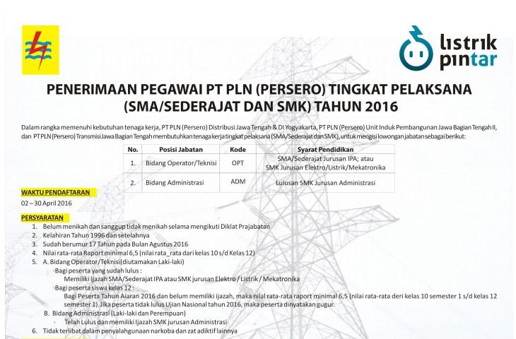 Lowongan Kerja BUMN PTPLN Persero SMASMKSederajat