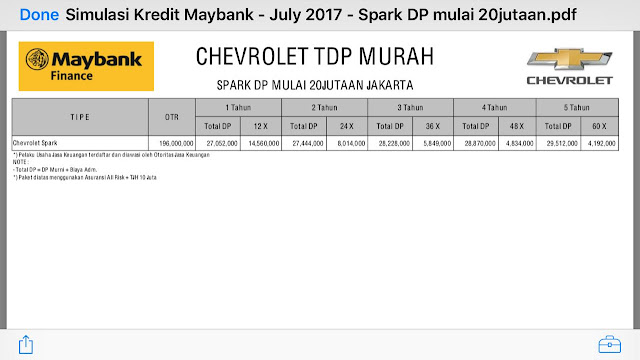 Paket Kredit THE ALL-NEW CHEVROLET SPARK TDP Murah