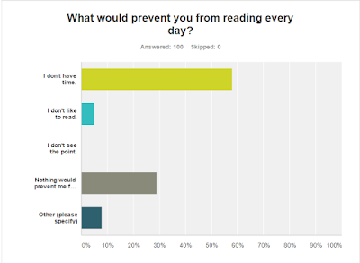 Six Research-Proven Reasons to Read Fiction Every Day