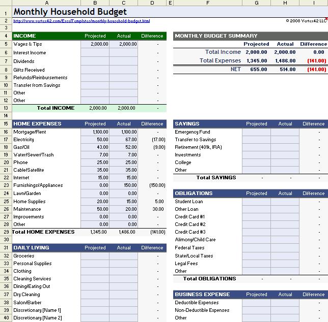 home budget list