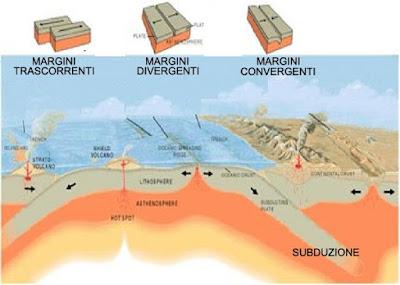 Cosa provoca un terremoto: cause e perchè