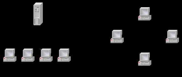 perbedaan jaringan peer to peer client server