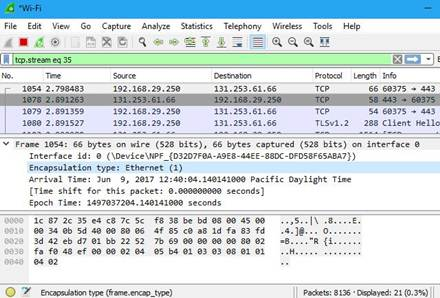 WireShark - Inspection des paquets