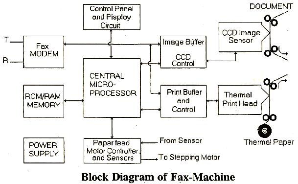 fax machine diagram wiring diagram for fax machine line