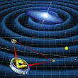 NASA to rejoin forces with ESA to lunch gravitational-wave space detector!