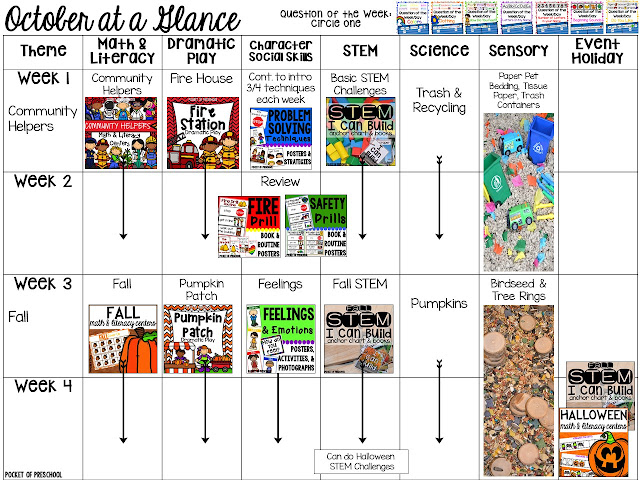 October plan! Curriculum Map (Preschool, Pre-K, and Kindergarten) for the whole year! Year plan, month plans, and week plans by theme.