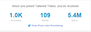 Tailwind statistics