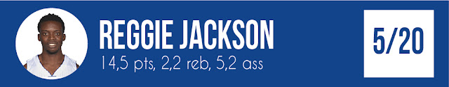 Reggie Jackson | PistonsFR, actualité des Detroit Pistons en France