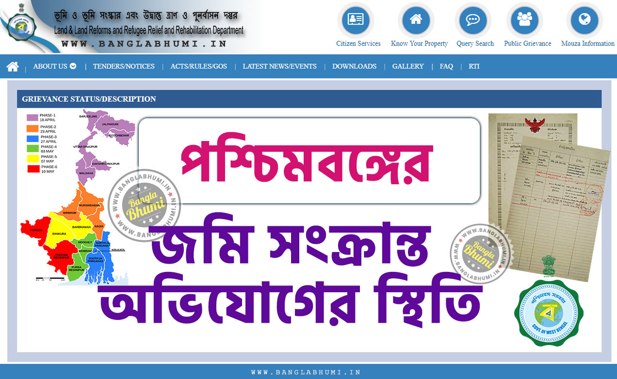 Status of West Bengal Land Grievance Application