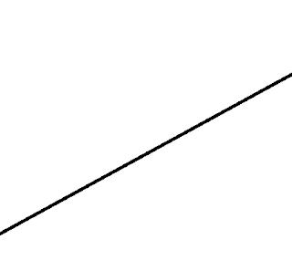 Persamaan Garis (Persamaan Linear)