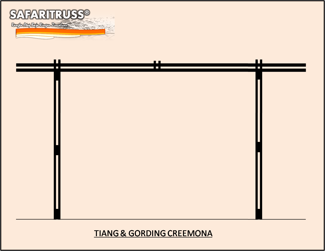 Rangka Atap Baja Ringan Untuk Teras Zincalume Genteng Metal Roof Kusen