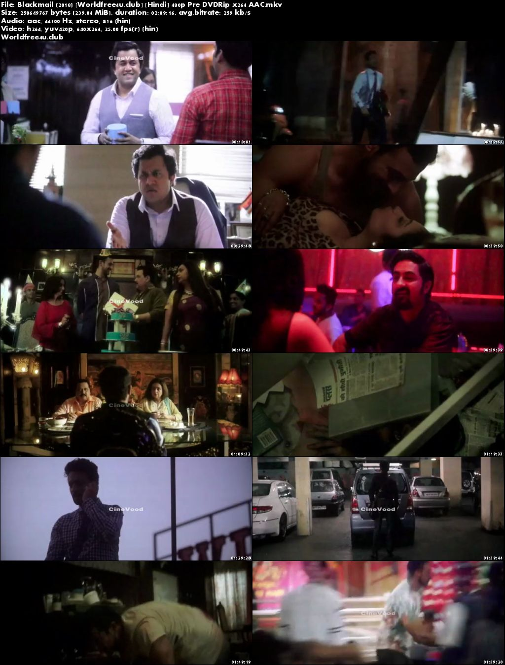 Dev D Full Movie Download 480p