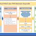 Mekanisme Akreditasi PAUD dan PNF Tahun 2018 Terbaru