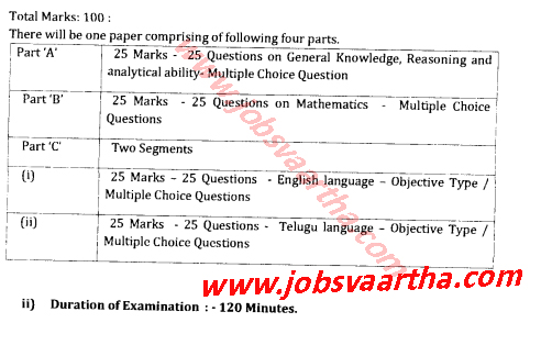 Syllabus for Postal Jobs / Postman / Mail Guard